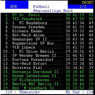 Tabelle der Regionalliga Nord vom 24.04.2007